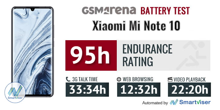 Mi Note 10 battery has been tested for endurance