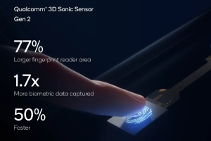 Qualcomm unveiled the second generation of fingerprint scanners