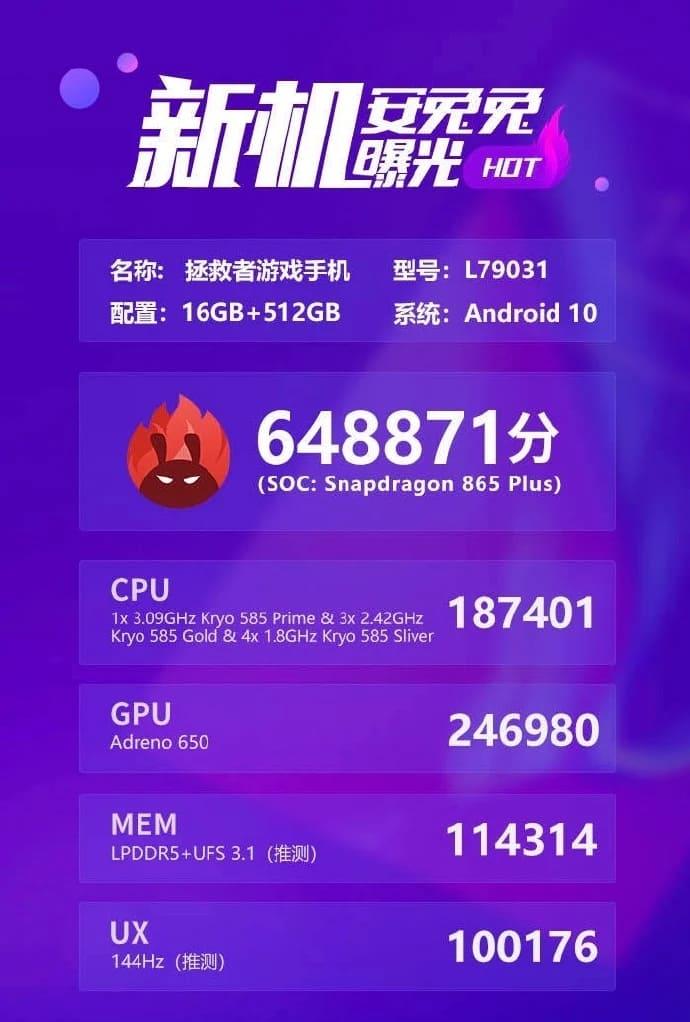 Gamer Lenovo Legion took the top of the AnTuTu benchmark