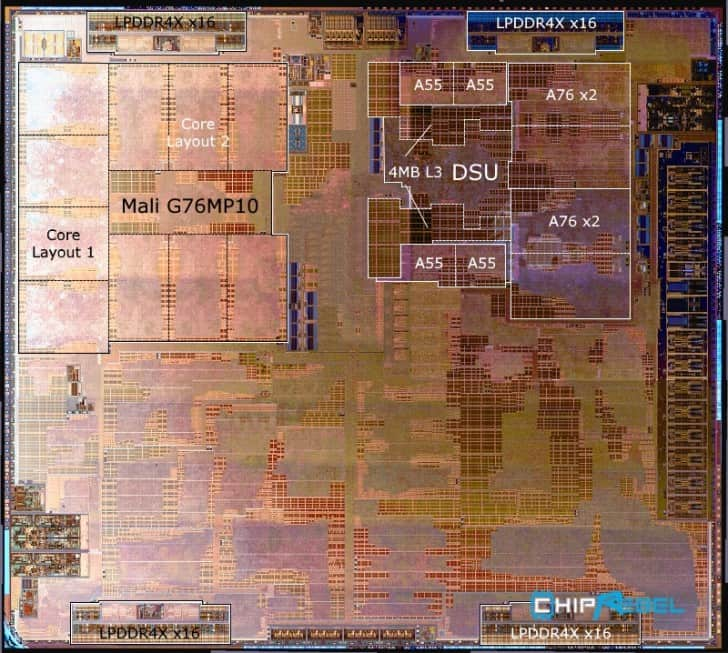 The architecture of the new Kirin 980 processor