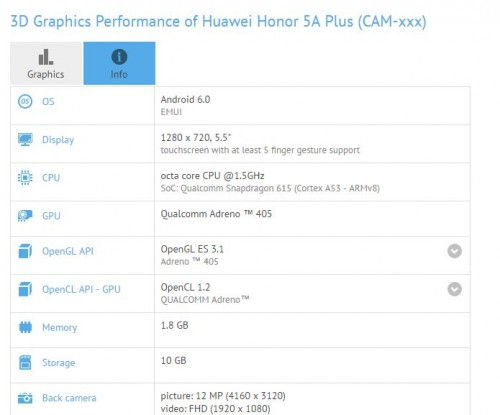 Две новинки Huawei Honor на Snapdragon 615