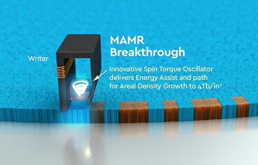 Новая технология MAMR от Western Digital