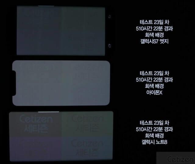 Через сколько выгорает экран нового iPhone X