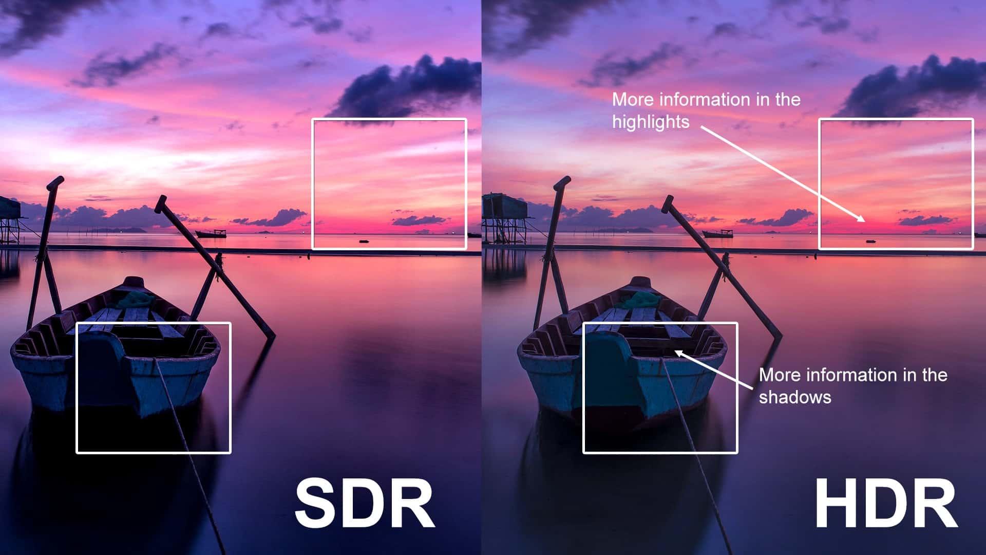 Организация HDR GIG попробует стандартизировать технологию HDR